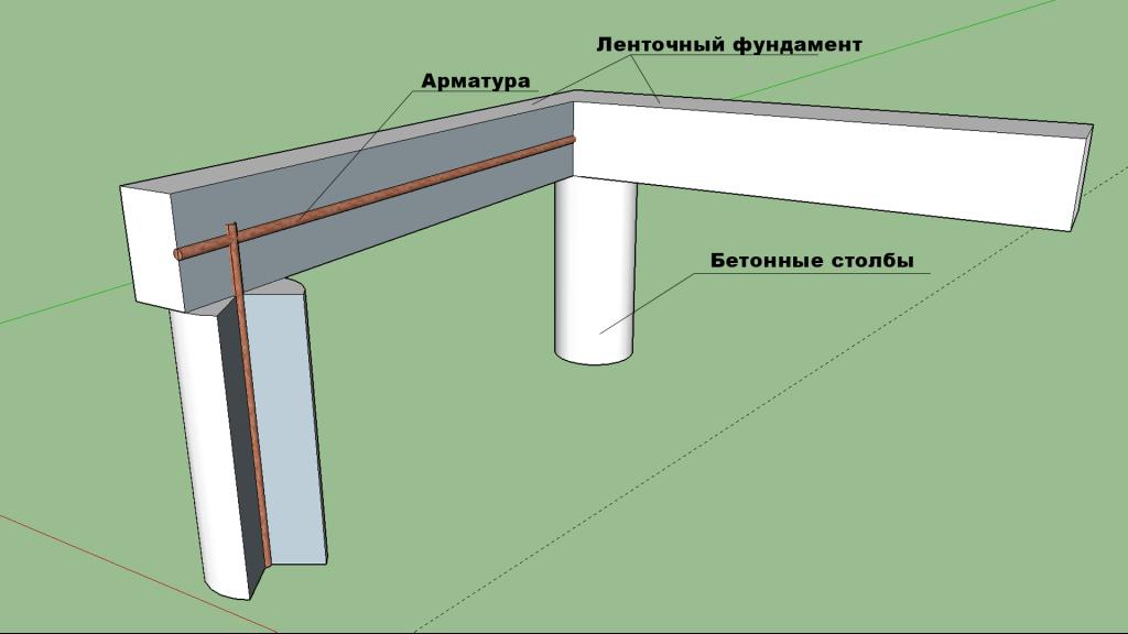 ленточный фундамент под установку на памятник